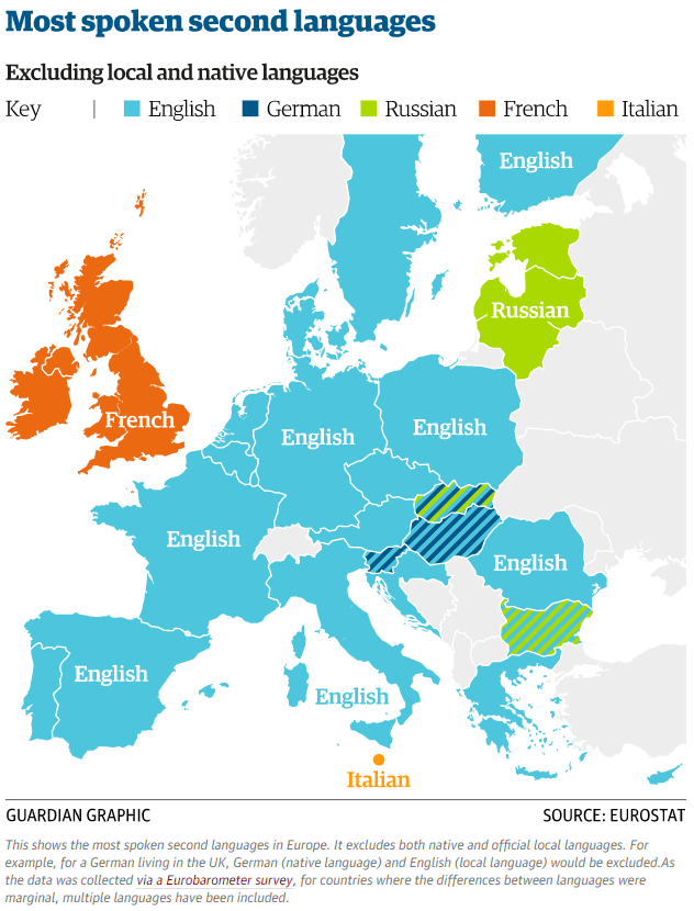 Engels als tweede taal in Europa